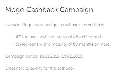 Mogo cashback campaign