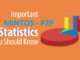 Mintos statistics and facts